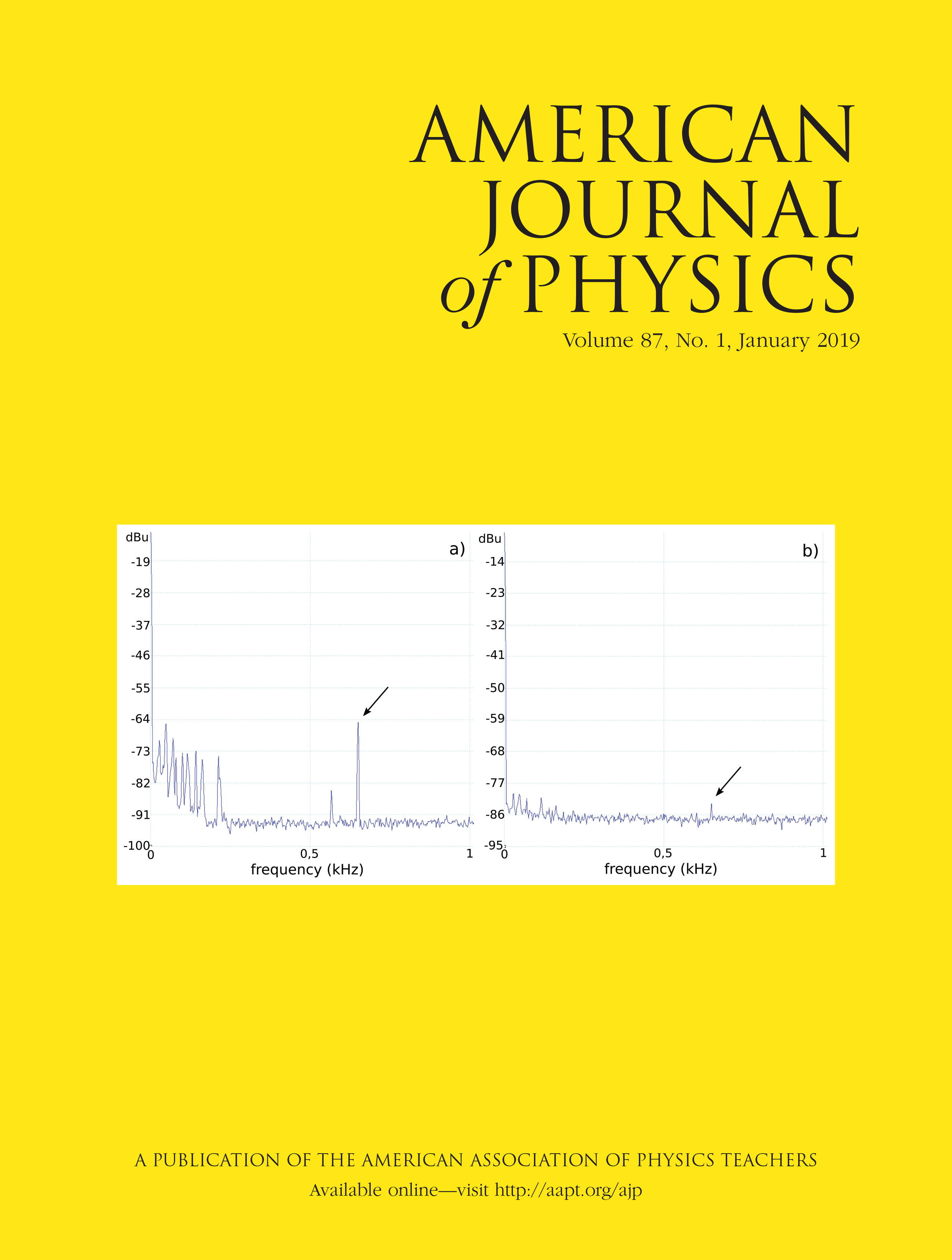 Resource Letter ALIP–1: Active-Learning Instruction in Physics