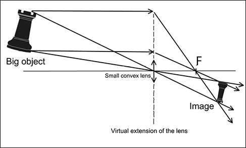 Virtual Ray Tracing as a Conceptual Tool for Image