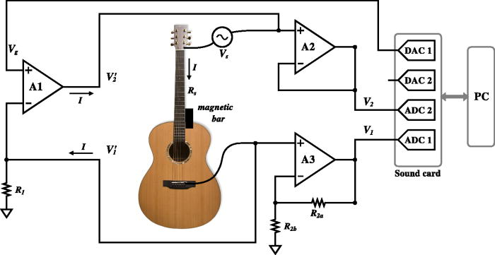 measurements on a guitar string as an example of a physical nonlinear driven oscillator. Black Bedroom Furniture Sets. Home Design Ideas